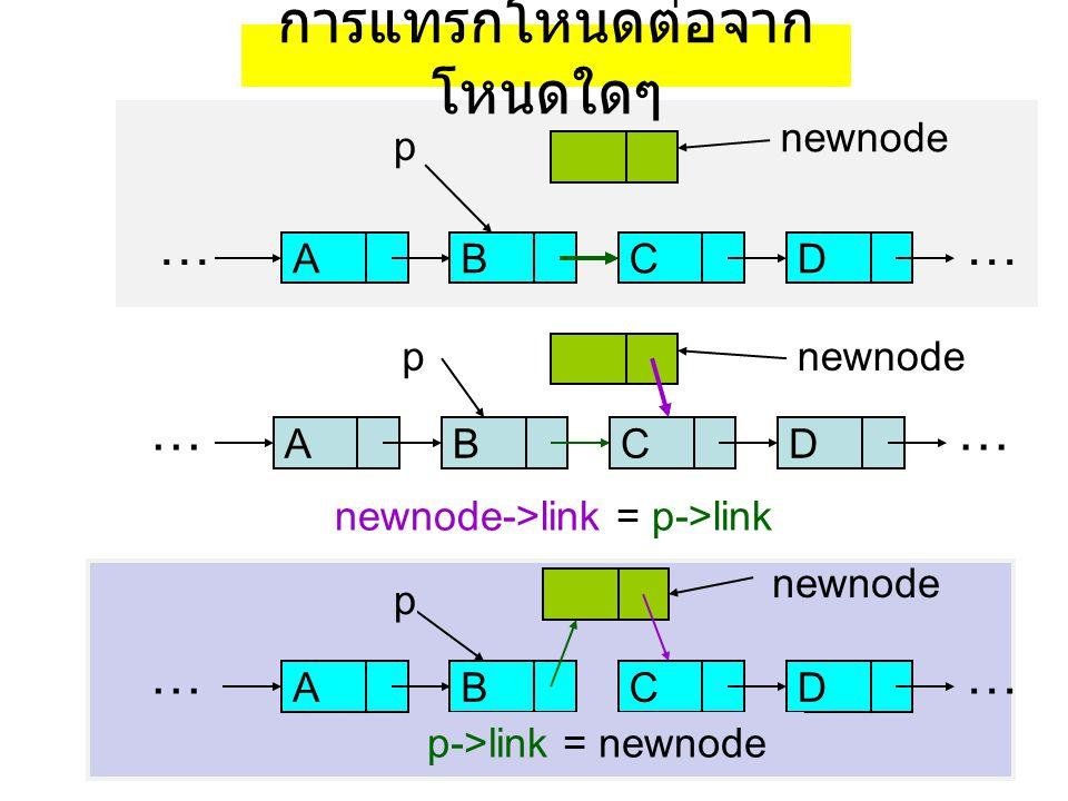 การแทรกโหนดต่อจาก โหนดใดๆ BCADB p CD newnode newnode->link = p->link CD pnewnode … … …… … … AA B p->link = newnode newnode p