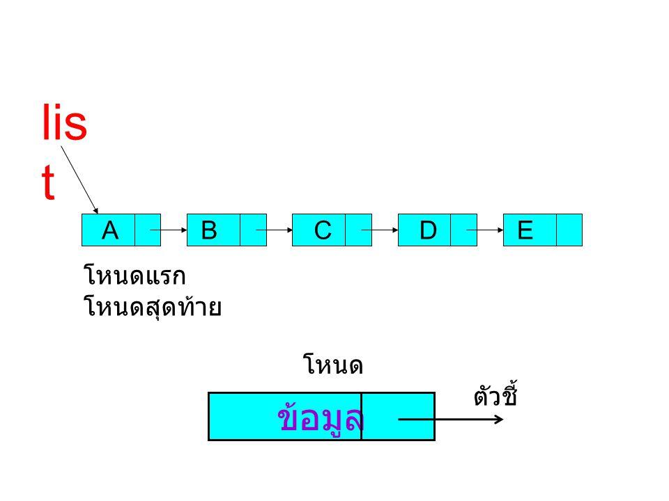 A B C D E โหนดแรก โหนดสุดท้าย lis t โหนด ข้อมูล ตัวชี้