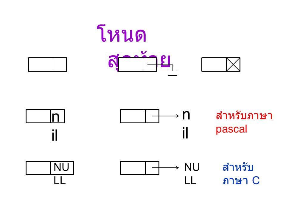 การสร้างโหนดใน ภาษา c ใช้ตัวแปรโครงสร้าง (structure) ในการกำหนด ลักษณะโหนด struct { ; ;...