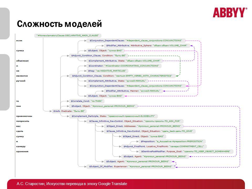 А.С. Старостин, Искусство перевода в эпоху Google Translate Сложность моделей