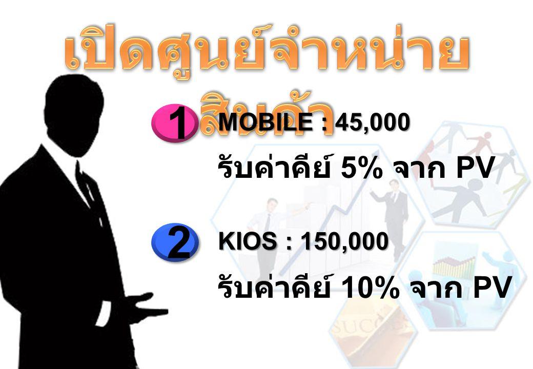 MOBILE : 45,000 รับค่าคีย์ 5% จาก PV KIOS : 150,000 รับค่าคีย์ 10% จาก PV