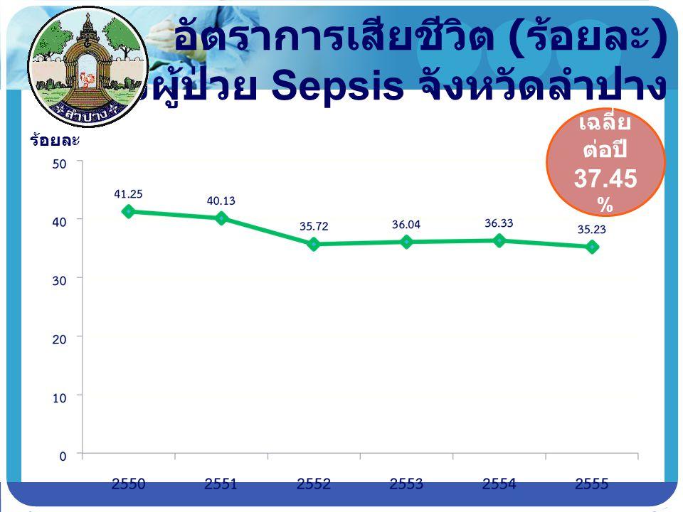 อัตราการเสียชีวิต ( ร้อยละ ) ของผู้ป่วย Sepsis จังหวัดลำปาง เฉลี่ย ต่อปี 37.45 % ร้อยละ