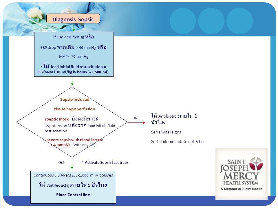Diagnosis Sepsis If SBP < 90 mmHg หรือ SBP drop จากเดิม > 40 mmHg หรือ MAP < 70 mmHg : ให้ load initial fluid resuscitation = 0.9%NaCl 30 ml/kg iv bol