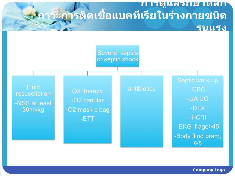 การดูแลรักษาหลัก ภาวะการติดเชื้อแบคทีเรียในร่างกายชนิด รุนแรง Company Logo