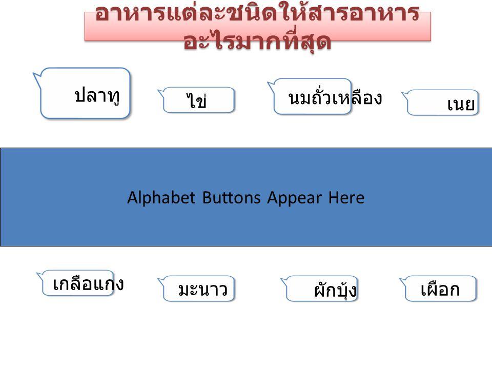 Alphabet Buttons Appear Here ปลาทู ไข่ นมถั่วเหลือง เนย มะนาว ผักบุ้ง เผือก อาหารแต่ละชนิดให้สารอาหาร อะไรมากที่สุด เกลือแกง