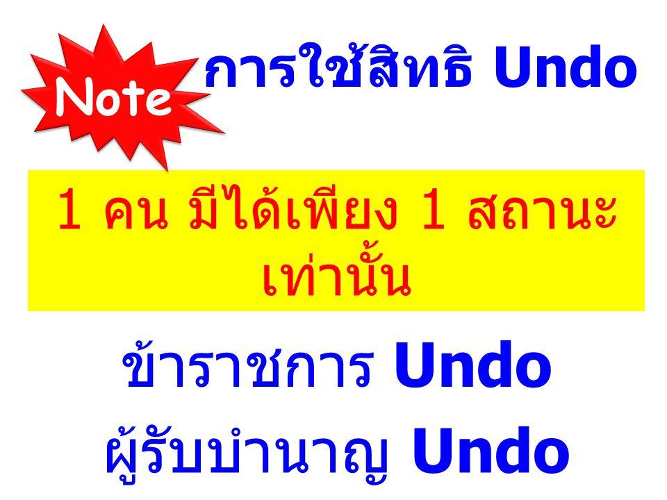 การใช้สิทธิ Undo 1 คน มีได้เพียง 1 สถานะ เท่านั้น ข้าราชการ Undo ผู้รับบำนาญ Undo Note