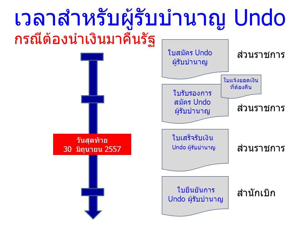 ใบสมัคร Undo ผู้รับบำนาญ ใบรับรองการ สมัคร Undo ผู้รับบำนาญ วันสุดท้าย 30 มิถุนายน 2557 เวลาสำหรับผู้รับบำนาญ Undo ส่วนราชการ สำนักเบิก ใบแจ้งยอดเงิน ที่ต้องคืน ใบเสร็จรับเงิน Undo ผู้รับบำนาญ ใบยืนยันการ Undo ผู้รับบำนาญ ส่วนราชการ กรณีต้องนำเงินมาคืนรัฐ ส่วนราชการ