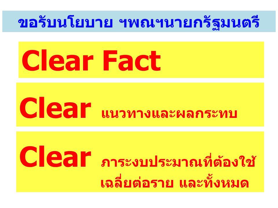 ขอรับนโยบาย ฯพณฯนายกรัฐมนตรี Clear Fact Clear ภาระงบประมาณที่ต้องใช้ เฉลี่ยต่อราย และทั้งหมด Clear แนวทางและผลกระทบ