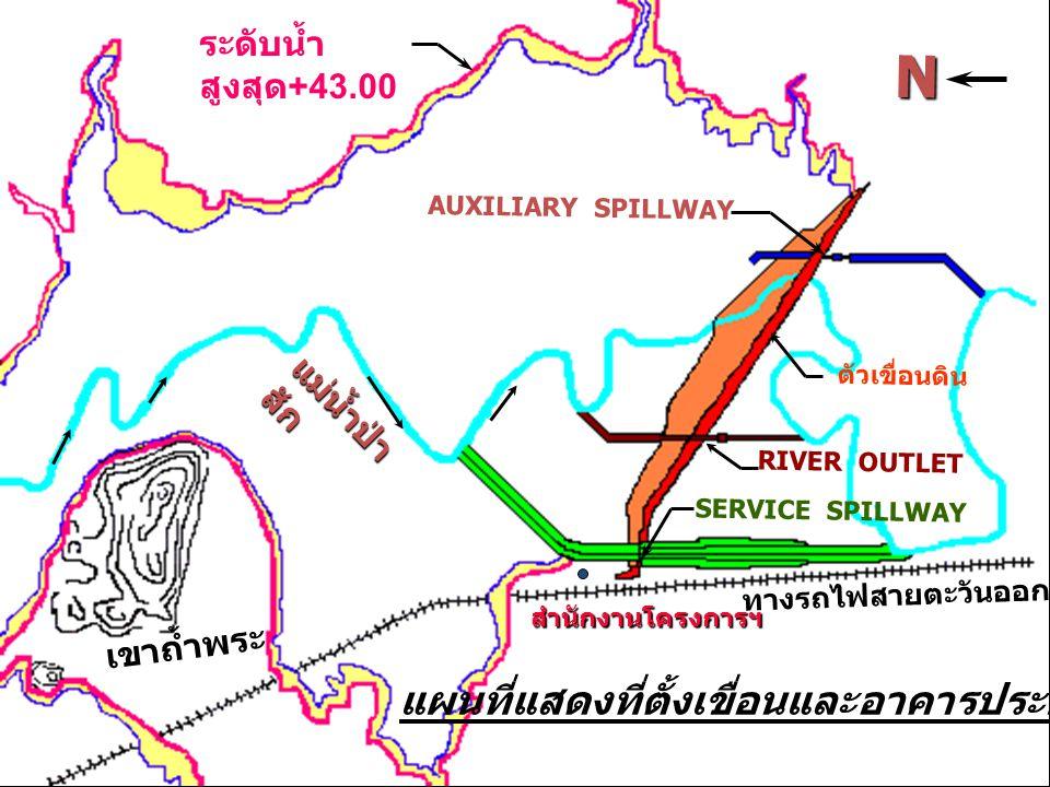 29 – 30 พ. ย. 2556 RIVER OUTLET เขาถ้ำพระ ตัวเขื่อนดิน AUXILIARY SPILLWAY N แม่น้ำป่า สัก ระดับน้ำ สูงสุด +43.00 แผนที่แสดงที่ตั้งเขื่อนและอาคารประกอบ