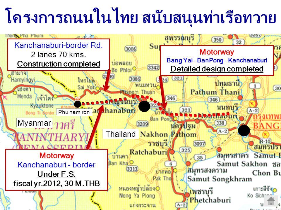โครงการถนนในไทย สนับสนุนท่าเรือทวาย Motorway Kanchanaburi - border Under F.S.