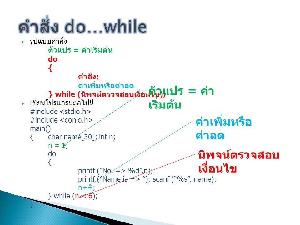  รูปแบบคำสั่ง ตัวแปร = ค่าเริ่มต้น do { คำสั่ง ; ค่าเพิ่มหรือค่าลด } while ( นิพจน์ตรวจสอบเงื่อนไข );  เขียนโปรแกรมต่อไปนี้ #include main() {char name[30]; int n; n = 1; do { printf ( No.