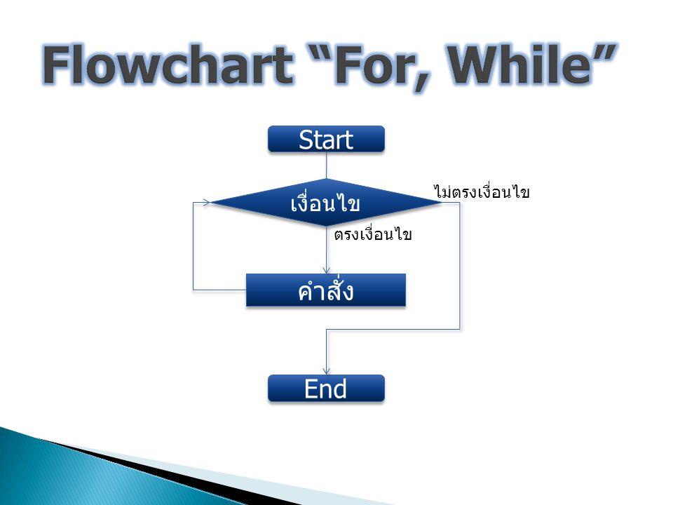  รูปแบบคำสั่ง for ( ตัวแปร = ค่าเริ่มต้น ; นิพจน์ตรวจสอบ เงื่อนไข ; ค่าเพิ่มหรือค่าลด ) { คำสั่ง ; }  ตัวอย่างการใช้ For #include main() {char name[30]; int n; for (n = 1; n < 6; n++) { printf ( No.