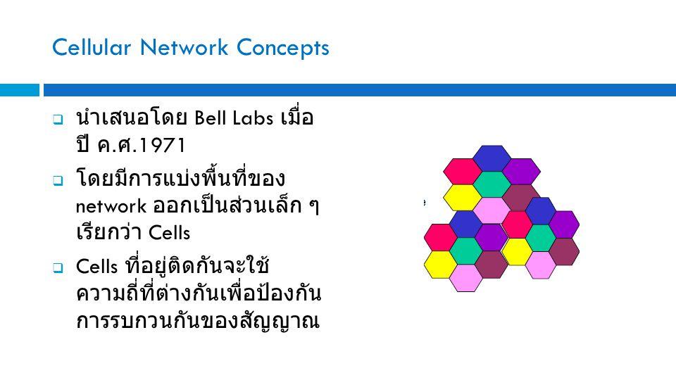 Cellular Network Concepts  นำเสนอโดย Bell Labs เมื่อ ปี ค.