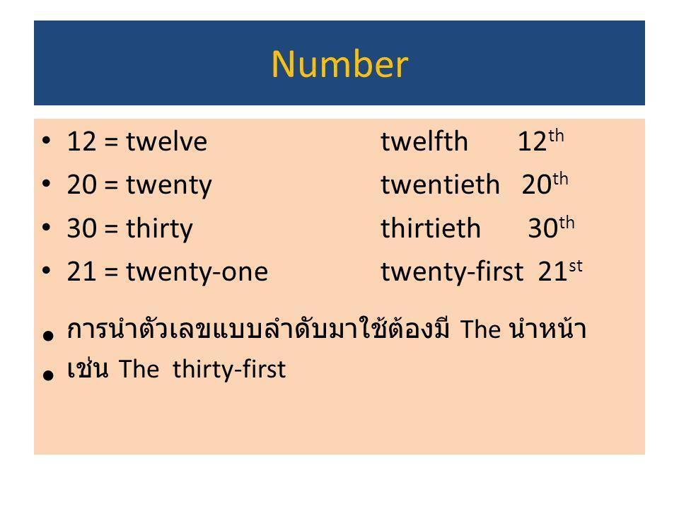 Number 12 = twelvetwelfth 12 th 20 = twentytwentieth 20 th 30 = thirtythirtieth 30 th 21 = twenty-onetwenty-first 21 st การนำตัวเลขแบบลำดับมาใช้ต้องมี