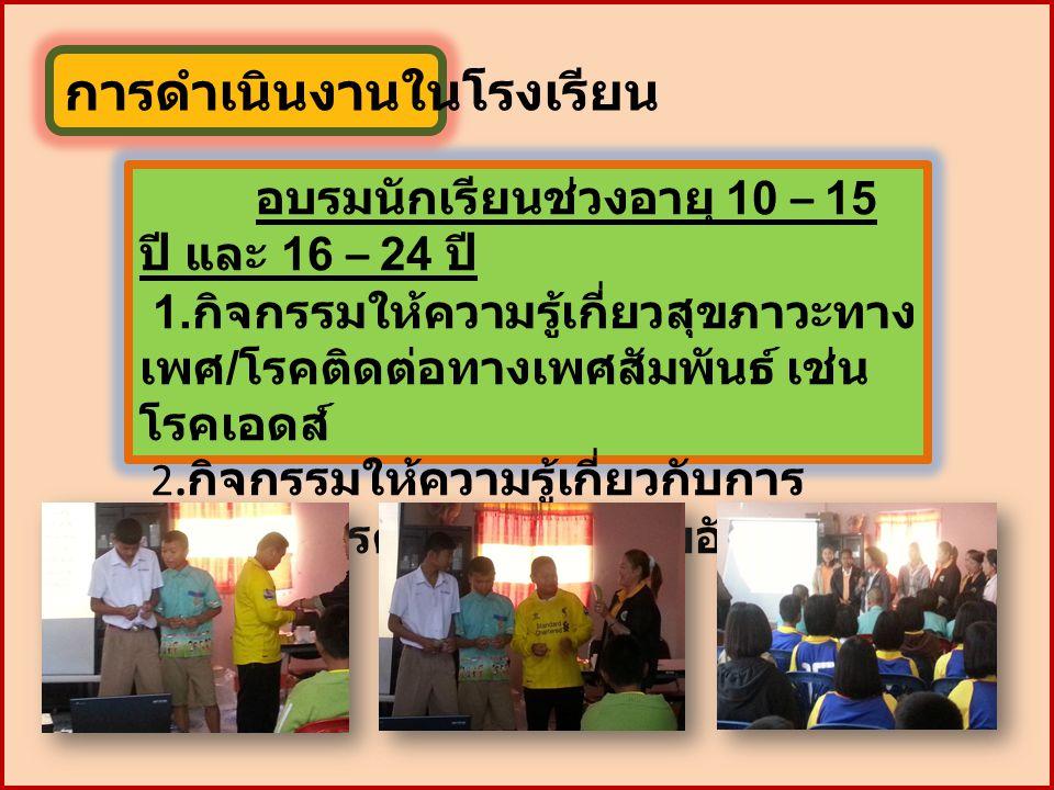 อบรมนักเรียนช่วงอายุ 10 – 15 ปี และ 16 – 24 ปี 1.