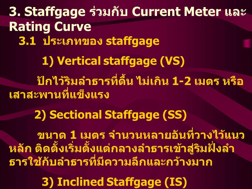3. Staffgage ร่วมกับ Current Meter และ Rating Curve 3.1 ประเภทของ staffgage 1) Vertical staffgage (VS) ปักไว้ริมลำธารที่ตื้น ไม่เกิน 1-2 เมตร หรือ เสา