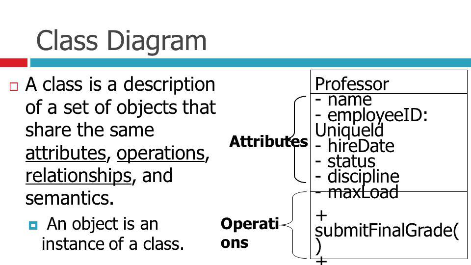 Class Diagram  A class is a description of a set of objects that share the same attributes, operations, relationships, and semantics.  An object is