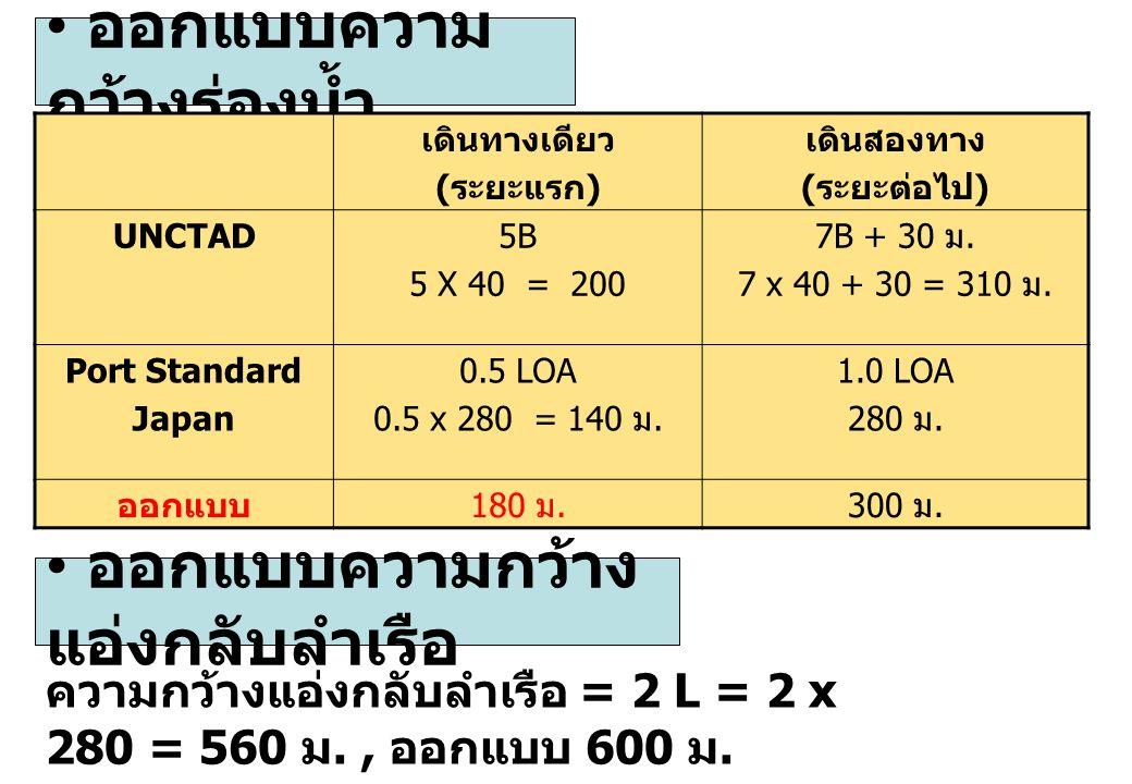 ออกแบบความ กว้างร่องน้ำ เดินทางเดียว ( ระยะแรก ) เดินสองทาง ( ระยะต่อไป ) UNCTAD5B 5 X 40 = 200 7B + 30 ม. 7 x 40 + 30 = 310 ม. Port Standard Japan 0.