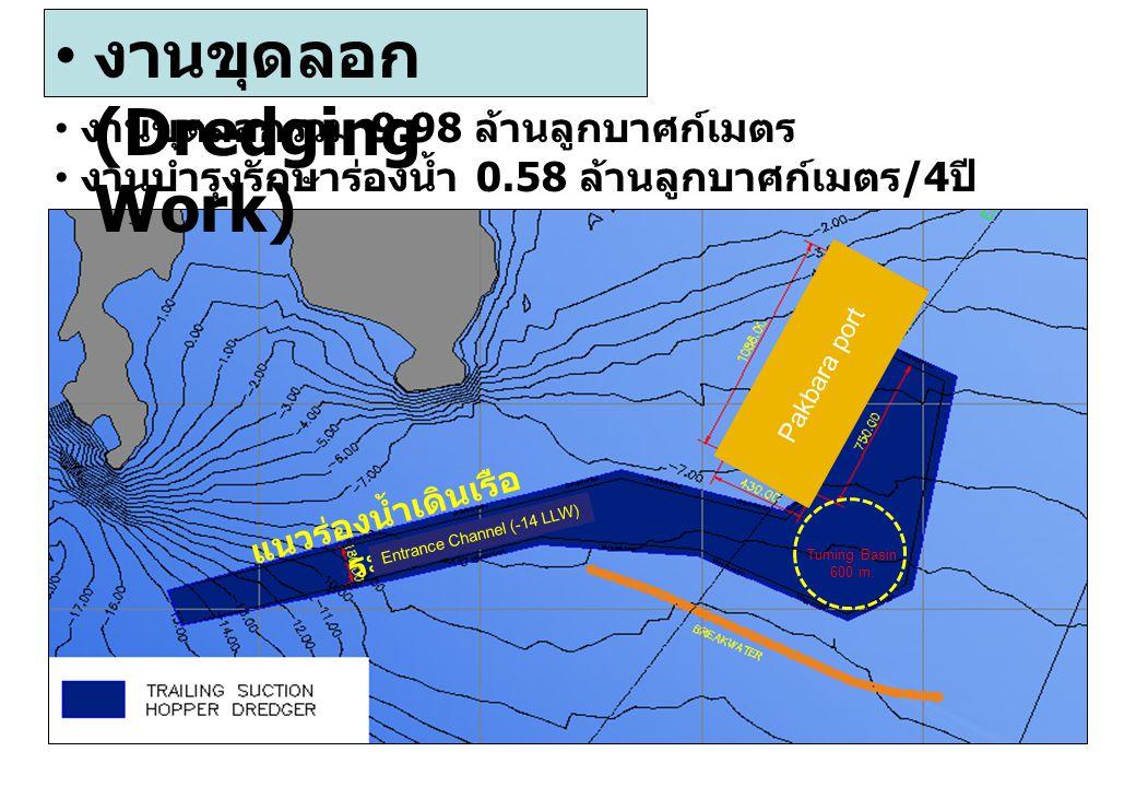 5 Pakbara port งานขุดลอกรวม 9.98 ล้านลูกบาศก์เมตร งานบำรุงรักษาร่องน้ำ 0.58 ล้านลูกบาศก์เมตร /4 ปี แนวร่องน้ำเดินเรือ ระยะแรก งานขุดลอก (Dredging Work