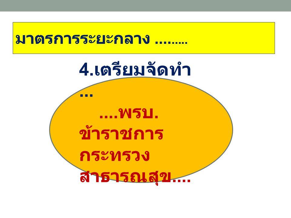 4. เตรียมจัดทำ....... พรบ. ข้าราชการ กระทรวง สาธารณสุข....