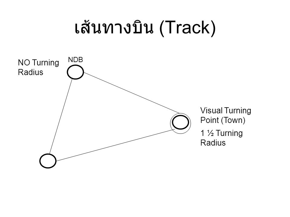 เส้นทางบิน (Track) Visual Turning Point (Town) NO Turning Radius NDB 1 ½ Turning Radius
