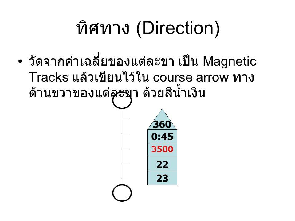 ทิศทาง (Direction) วัดจากค่าเฉลี่ยของแต่ละขา เป็น Magnetic Tracks แล้วเขียนไว้ใน course arrow ทาง ด้านขวาของแต่ละขา ด้วยสีน้ำเงิน 0:45 3500 22 360 23