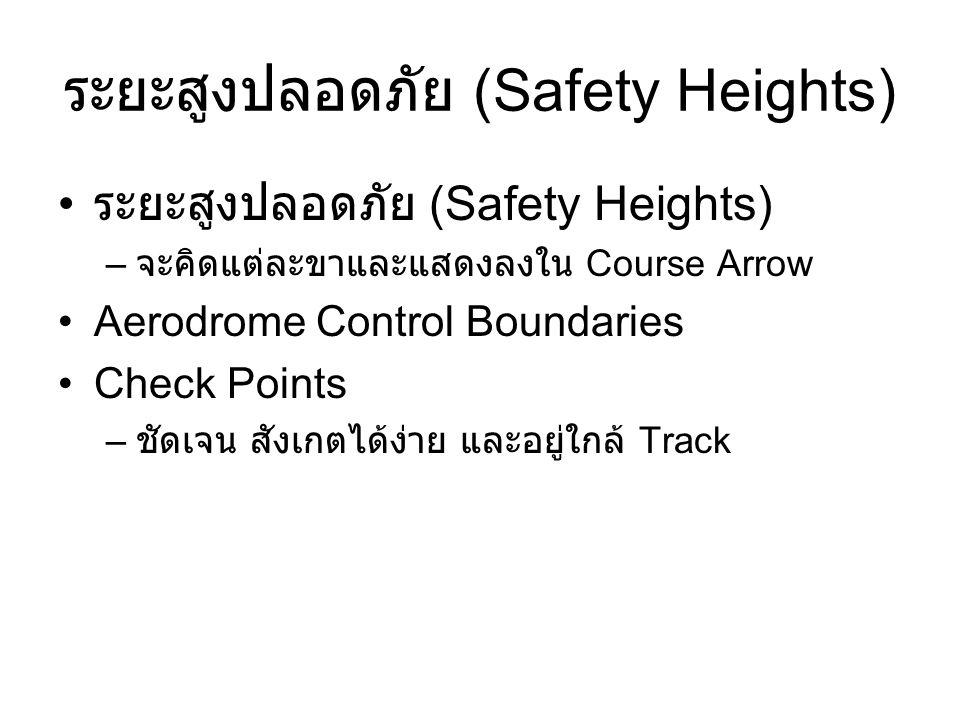 ระยะสูงปลอดภัย (Safety Heights) – จะคิดแต่ละขาและแสดงลงใน Course Arrow Aerodrome Control Boundaries Check Points – ชัดเจน สังเกตได้ง่าย และอยู่ใกล้ Tr