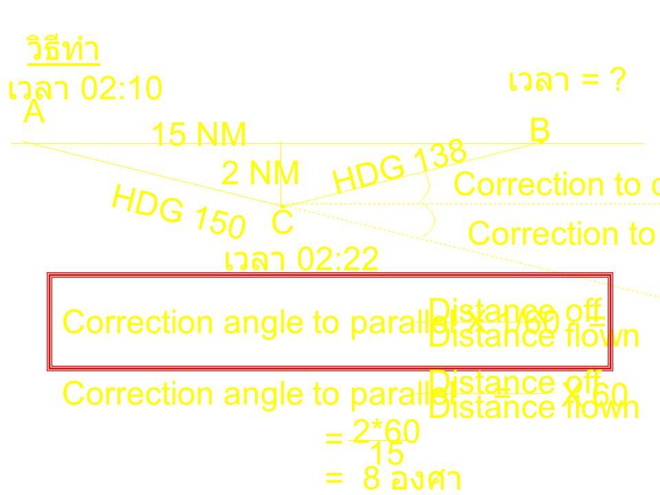 วิธีทำ A B เวลา 02:10 HDG 150 เวลา 02:22 C 2 NM 15 NM HDG 138 เวลา = ? Correction to parallel Correction to converge Correction angle to parallel X 1/