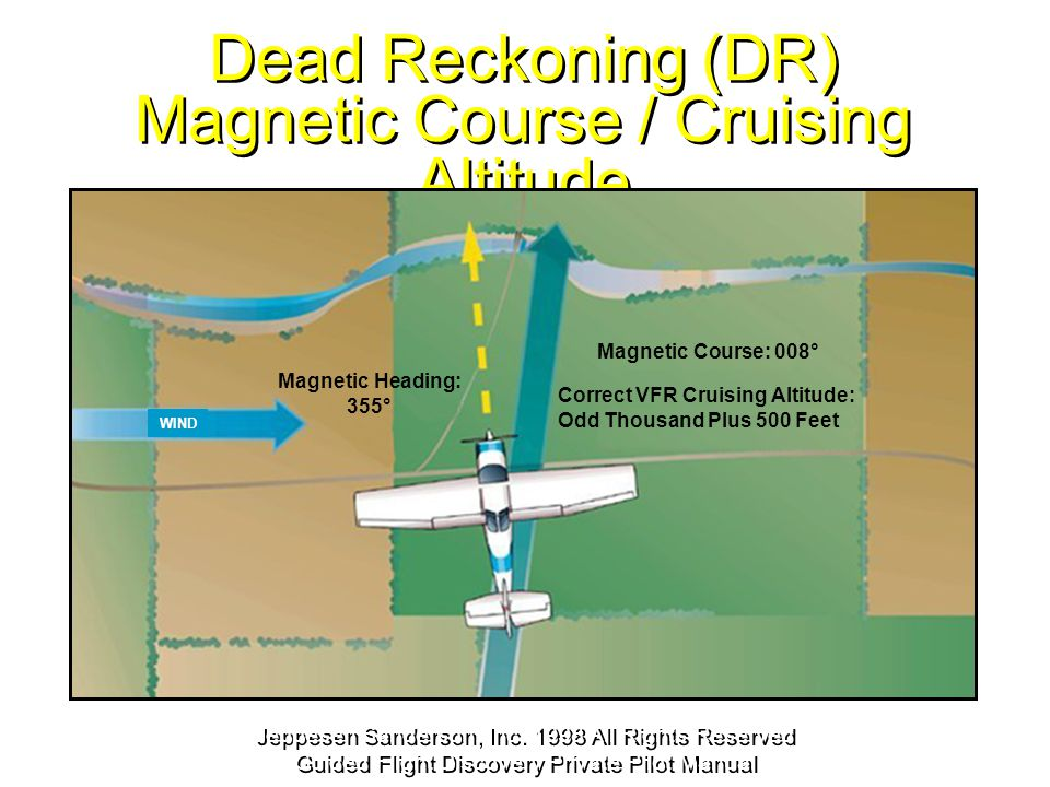 Dead Reckoning (DR) Magnetic Course / Cruising Altitude Magnetic Heading: 355° Magnetic Course: 008° Correct VFR Cruising Altitude: Odd Thousand Plus
