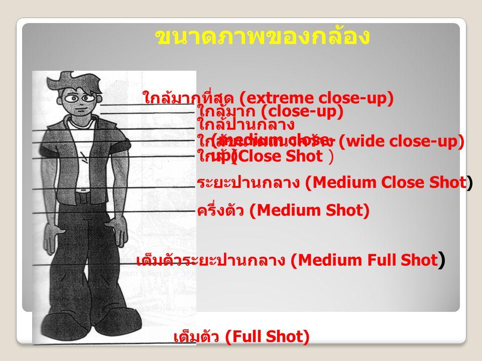 ใกล้ปานกลาง (medium close- up) ขนาดภาพของกล้อง ใกล้มากที่สุด (extreme close-up) ใกล้มาก (close-up) ใกล้ขนาดแนวกว้าง (wide close-up) ใกล้ (Close Shot ) ระยะปานกลาง (Medium Close Shot) ครึ่งตัว (Medium Shot) เต็มตัวระยะปานกลาง (Medium Full Shot ) เต็มตัว (Full Shot)