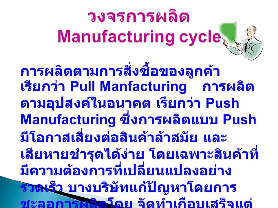 การผลิตตามการสั่งซื้อของลูกค้า เรียกว่า Pull Manfacturing การผลิต ตามอุปสงค์ในอนาคต เรียกว่า Push Manufacturing ซึ่งการผลิตแบบ Push มีโอกาสเสี่ยงต่อสิ