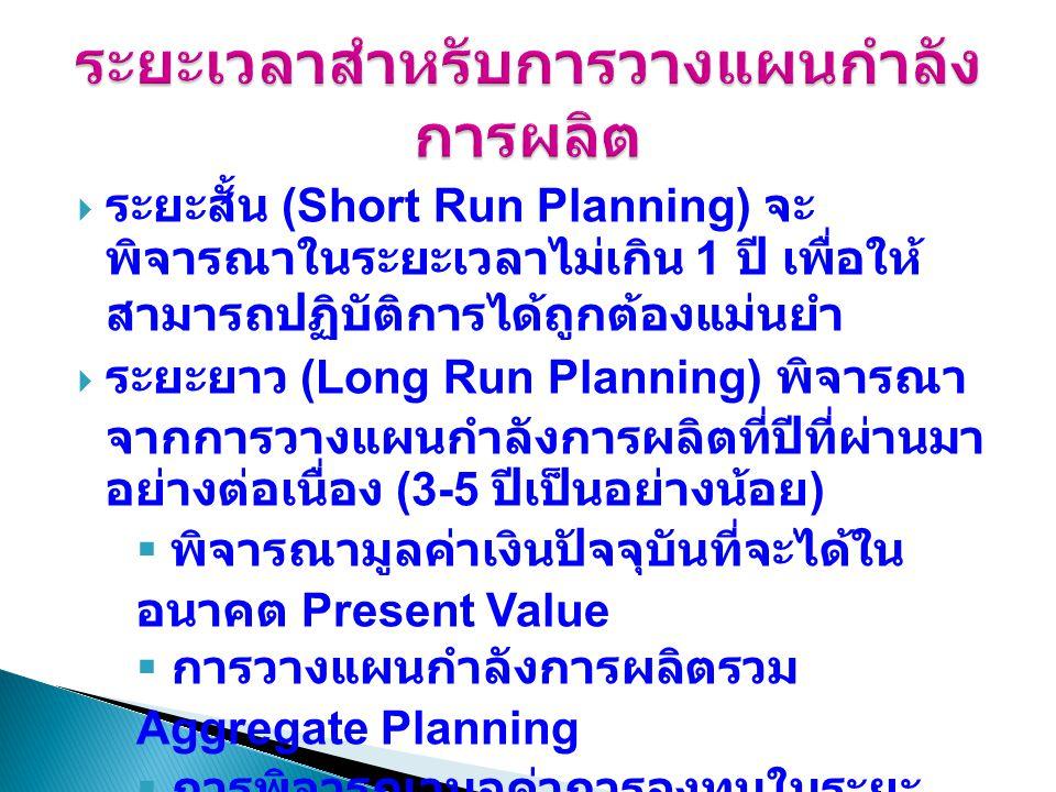  ระยะสั้น (Short Run Planning) จะ พิจารณาในระยะเวลาไม่เกิน 1 ปี เพื่อให้ สามารถปฏิบัติการได้ถูกต้องแม่นยำ  ระยะยาว (Long Run Planning) พิจารณา จากกา