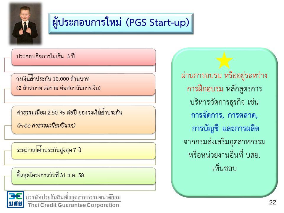 บรรษัทประกันสินเชื่ออุตสาหกรรมขนาดย่อม Thai Credit Guarantee Corporation ผู้ประกอบการใหม่ (PGS Start-up) ประกอบกิจการไม่เกิน 3 ปี วงเงินค้ำประกัน 10,000 ล้านบาท (2 ล้านบาท ต่อราย ต่อสถาบันการเงิน) ค่าธรรมเนียม 2.50 % ต่อปี ของวงเงินค้ำประกัน (Free ค่าธรรมเนียมปีแรก) ระยะเวลาค้ำประกันสูงสุด 7 ปีสิ้นสุดโครงการวันที่ 31 ธ.ค.