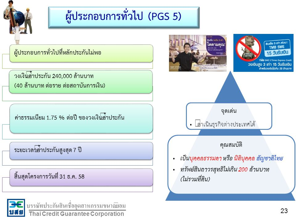 บรรษัทประกันสินเชื่ออุตสาหกรรมขนาดย่อม Thai Credit Guarantee Corporation ผู้ประกอบการทั่วไป (PGS 5) ผู้ประกอบการทั่วไปที่หลักประกันไม่พอ วงเงินค้ำประกัน 240,000 ล้านบาท (40 ล้านบาท ต่อราย ต่อสถาบันการเงิน) ค่าธรรมเนียม 1.75 % ต่อปี ของวงเงินค้ำประกัน ระยะเวลาค้ำประกันสูงสุด 7 ปีสิ้นสุดโครงการวันที่ 31 ธ.ค.