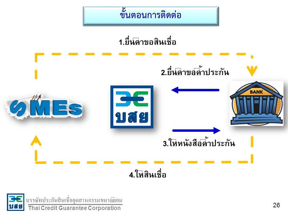 บรรษัทประกันสินเชื่ออุตสาหกรรมขนาดย่อม Thai Credit Guarantee Corporation 1.