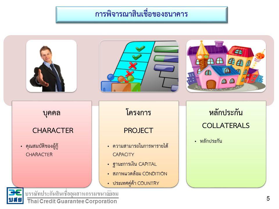 บรรษัทประกันสินเชื่ออุตสาหกรรมขนาดย่อม Thai Credit Guarantee Corporation บุคคล CHARACTER คุณสมบัติของผู้กู้ CHARACTER โครงการ PROJECT ความสามารถในการหารายได้ CAPACITY ฐานะการเงิน CAPITAL สภาพแวดล้อม CONDITION ประเทศคู่ค้า COUNTRY หลักประกัน COLLATERALS หลักประกัน การพิจารณาสินเชื่อของธนาคาร 5