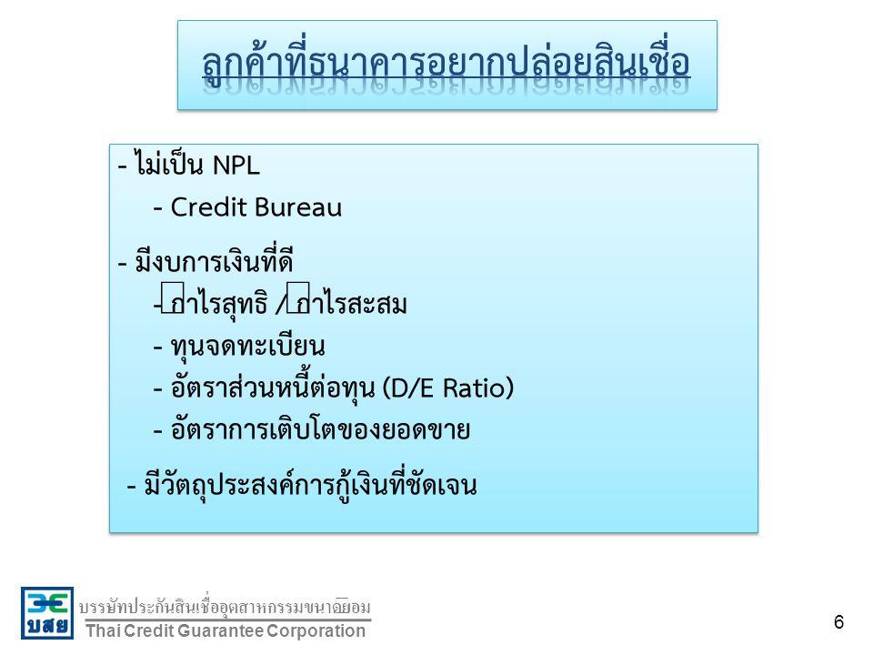 บรรษัทประกันสินเชื่ออุตสาหกรรมขนาดย่อม Thai Credit Guarantee Corporation - ไม่เป็น NPL - Credit Bureau - มีงบการเงินที่ดี - กำไรสุทธิ / กำไรสะสม - ทุนจดทะเบียน - อัตราส่วนหนี้ต่อทุน (D/E Ratio) - อัตราการเติบโตของยอดขาย - มีวัตถุประสงค์การกู้เงินที่ชัดเจน - ไม่เป็น NPL - Credit Bureau - มีงบการเงินที่ดี - กำไรสุทธิ / กำไรสะสม - ทุนจดทะเบียน - อัตราส่วนหนี้ต่อทุน (D/E Ratio) - อัตราการเติบโตของยอดขาย - มีวัตถุประสงค์การกู้เงินที่ชัดเจน 6