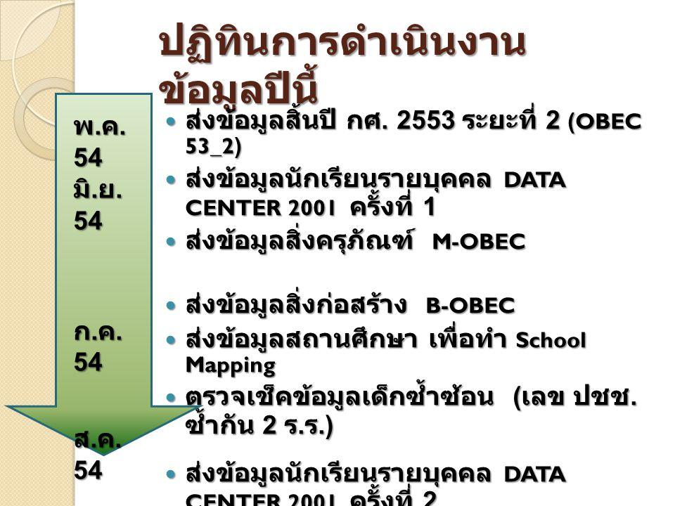 ปฏิทินการดำเนินงาน ข้อมูลปีนี้ ส่งข้อมูลสิ้นปี กศ. 2553 ระยะที่ 2 (OBEC 53_2) ส่งข้อมูลสิ้นปี กศ. 2553 ระยะที่ 2 (OBEC 53_2) ส่งข้อมูลนักเรียนรายบุคคล