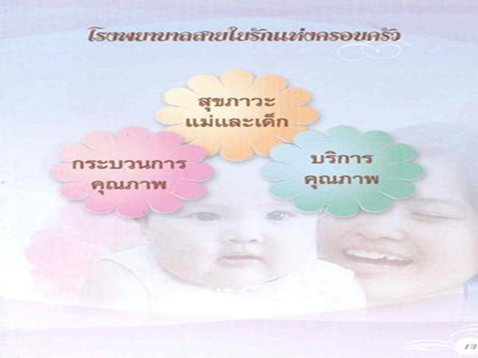 N Voramongkol ฝากครรภ์คุณภาพ - ฝากครรภ์ก่อน 12 สัปดาห์ - คัดกรอง Thal/HIV/VDRL โรงเรียนพ่อแม่ อาหาร และโภชนาการ ทันตสุขภาพ ชมรมสายใยรักแห่ง ครอบครัว รพ.