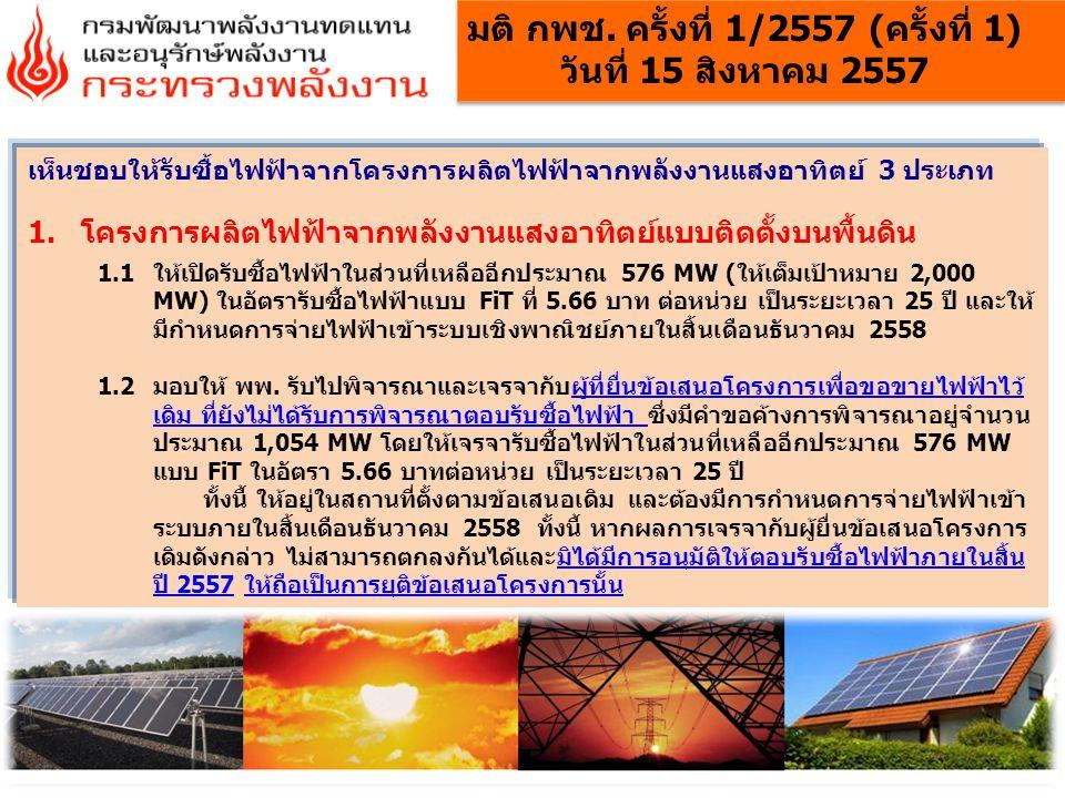 9 2.โครงการผลิตไฟฟ้าจากพลังงานแสงอาทิตย์แบบติดตั้งบนหลังคา 2.1ให้ขยายเวลากำหนดการจ่ายไฟฟ้าเข้าระบบเชิงพาณิชย์สำหรับโครงการ Solar PV Rooftop สำหรับโครงการที่ผูกพันกับภาครัฐแล้ว 130.64 MW จาก ที่กำหนดไว้เดิมภายในเดือนธันวาคม 2556 เป็นภายในสิ้นเดือนธันวาคม 2557 2.2ให้เปิดรับซื้อไฟฟ้าสำหรับ Solar PV Rooftop ประเภทโครงการขนาดเล็ก สำหรับที่พักอาศัยขนาดไม่เกิน 10 kWp เพิ่มอีก 69.36 MW โดยกำหนด อัตรา FiT 6.85 บาทต่อหน่วย โดยมีกำหนดการจ่ายไฟฟ้าเข้าระบบเชิง พาณิชย์ภายในสิ้นเดือนธันวาคม 2558 มติ กพช.
