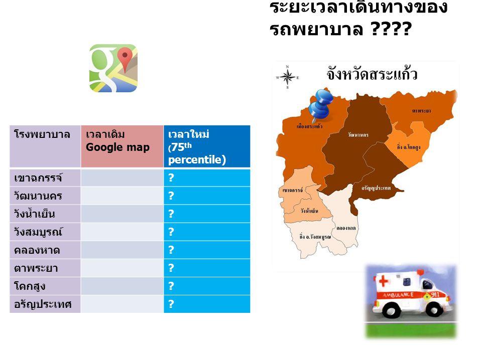 ระยะเวลาเดินทางของ รถพยาบาล ???? โรงพยาบาลเวลาเดิม Google map เวลาใหม่ ( 75 th percentile) เขาฉกรรจ์ ? วัฒนานคร ? วังน้ำเย็น ? วังสมบูรณ์ ? คลองหาด ?
