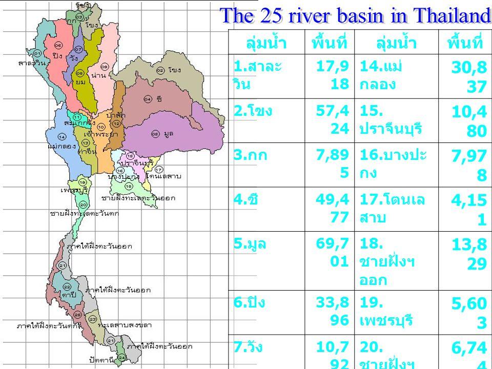 ลุ่มน้ำพื้นที่ลุ่มน้ำพื้นที่ 1. สาละ วิน 17,9 18 14.