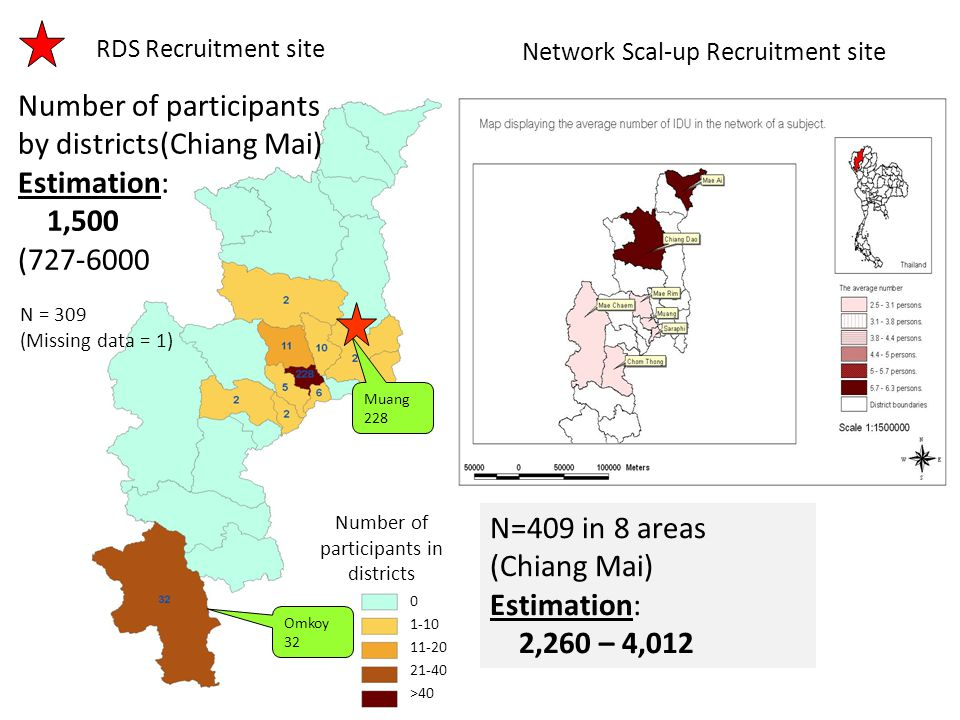 Number of participants by districts(Chiang Mai) Estimation: 1,500 (727-6000 Muang 228 Omkoy 32 RDS Recruitment site Number of participants in district