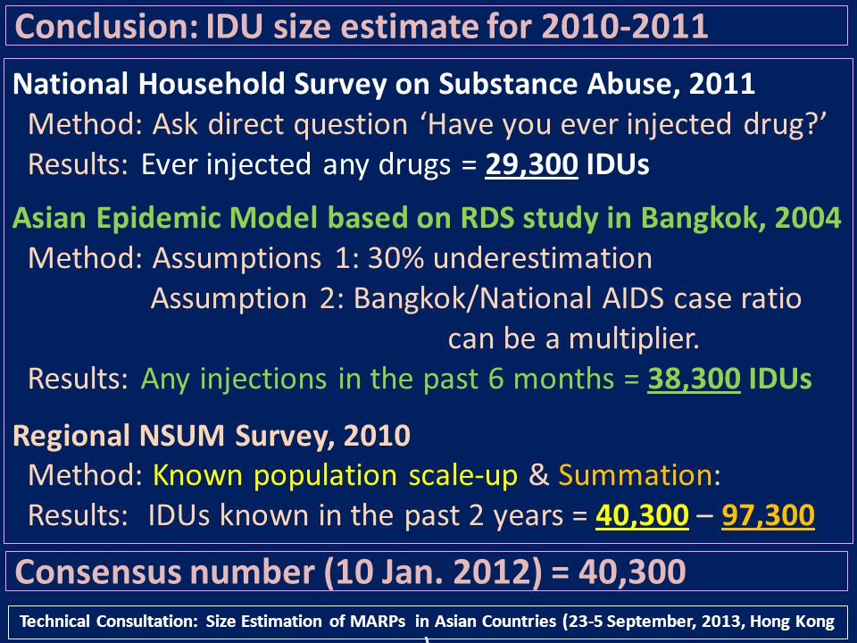 Conclusion: IDU size estimate for 2010-2011 National Household Survey on Substance Abuse, 2011 Method: Ask direct question 'Have you ever injected dru