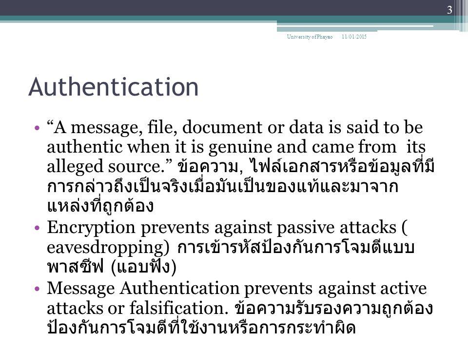 Message Authentication Requirements - must be able to verify that: ( ความต้องการ – ต้องสามารถตรวจสอบได้ว่า ) 1.