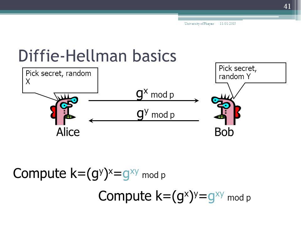 Diffie-Hellman basics AliceBob Pick secret, random X Pick secret, random Y g y mod p g x mod p Compute k=(g y ) x =g xy mod p Compute k=(g x ) y =g xy mod p 11/01/2015 41 University of Phayao