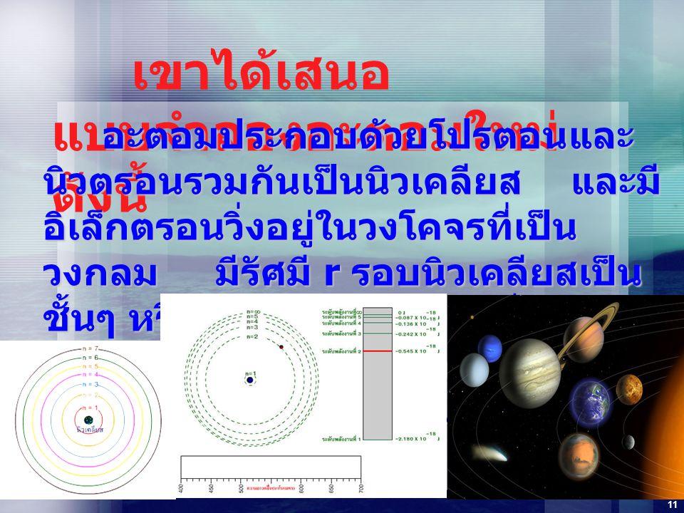 11 เขาได้เสนอ แบบจำลองอะตอมใหม่ ดังนี้ อะตอมประกอบด้วยโปรตอนและ นิวตรอนรวมกันเป็นนิวเคลียส และมี อิเล็กตรอนวิ่งอยู่ในวงโคจรที่เป็น วงกลม มีรัศมี r รอบ