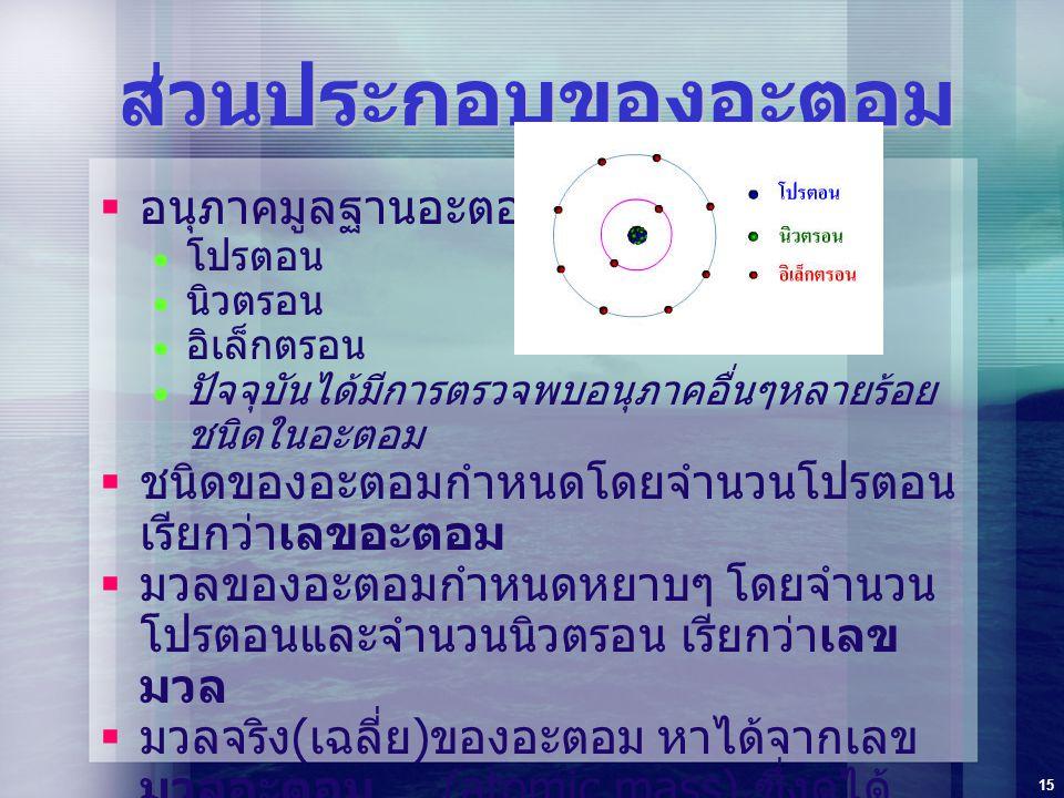 15 ส่วนประกอบของอะตอม  อนุภาคมูลฐานอะตอมคือ  โปรตอน  นิวตรอน  อิเล็กตรอน  ปัจจุบันได้มีการตรวจพบอนุภาคอื่นๆหลายร้อย ชนิดในอะตอม  ชนิดของอะตอมกำห