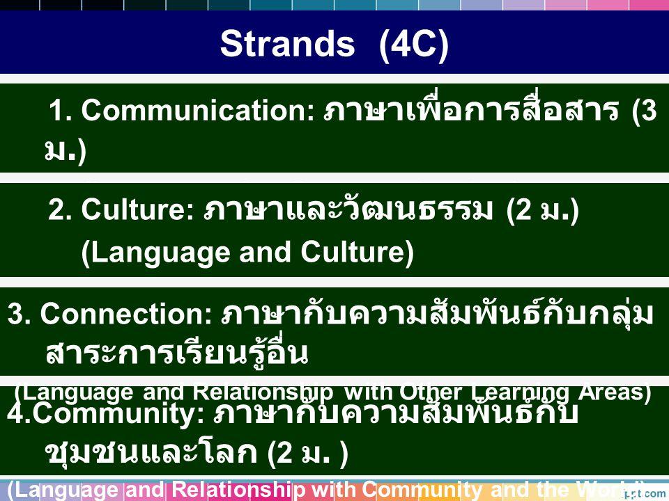 Strands (4C) 1. Communication: ภาษาเพื่อการสื่อสาร (3 ม. ) (Language for Communication) 4.Community: ภาษากับความสัมพันธ์กับ ชุมชนและโลก (2 ม. ) (Langu