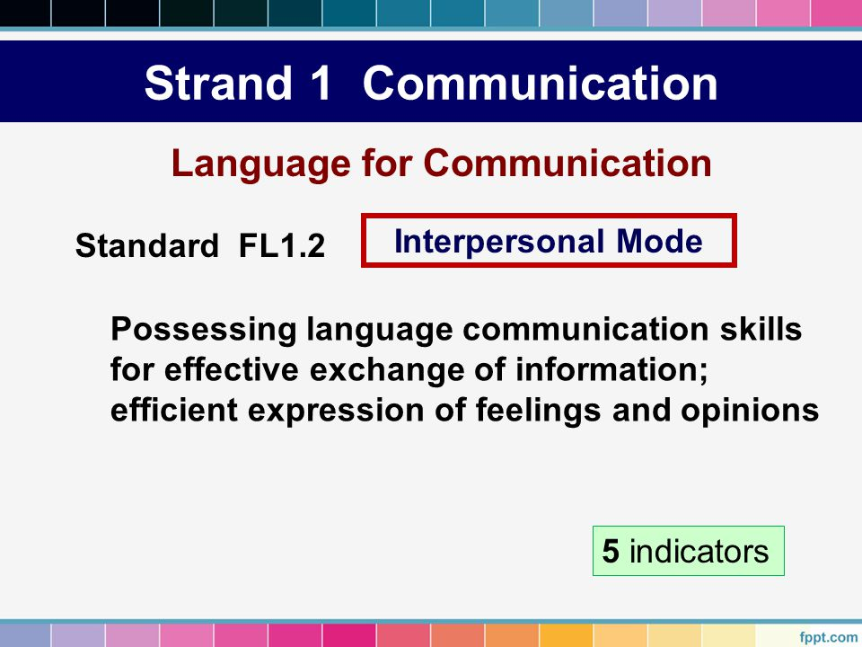 Strand 1 Communication Language for Communication Possessing language communication skills for effective exchange of information; efficient expression of feelings and opinions Interpersonal Mode 5 indicators Standard FL1.2